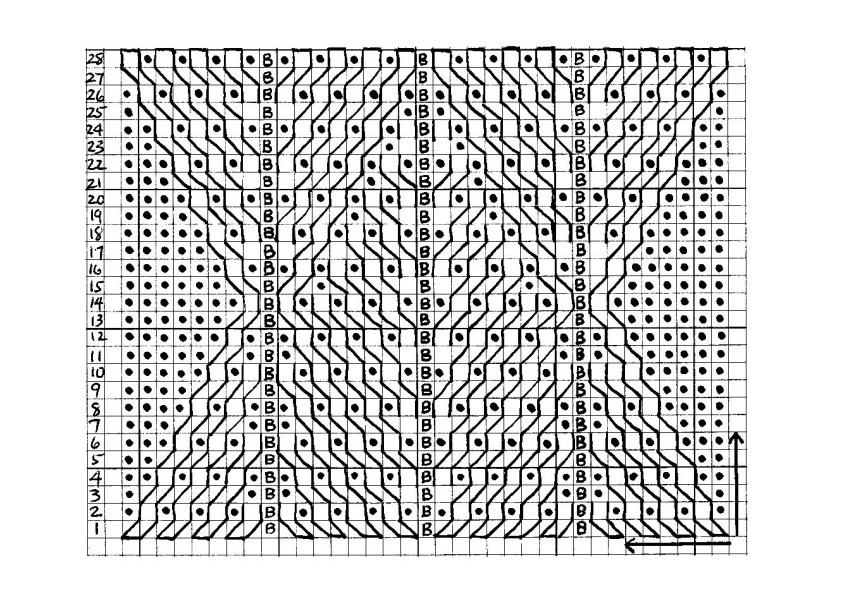 FISHTRAP PATTERN (CHARTED)