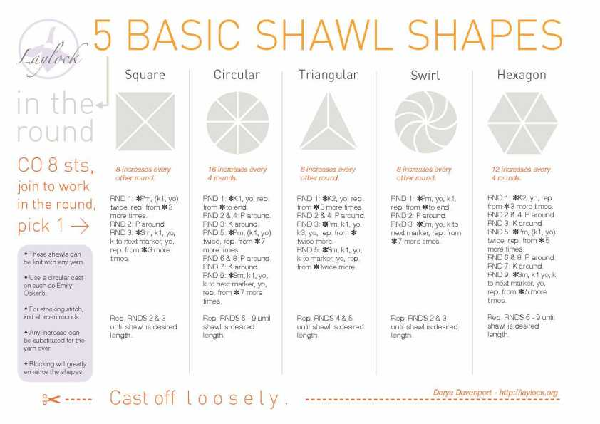 shawlshapes-round