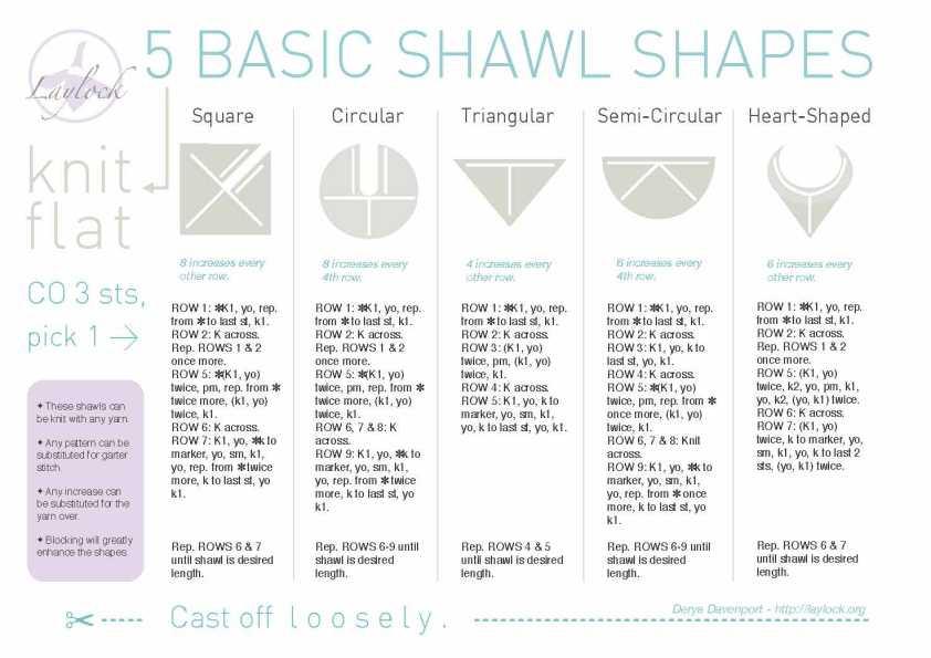 shawlshapes